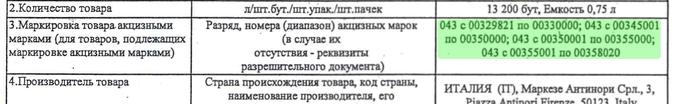 Пример государственной таможенной декларации на партию алкоголя