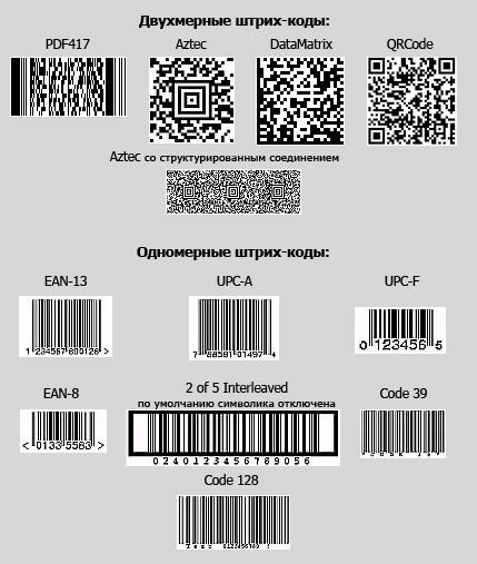 Как сделать штрих код для своего товара 603
